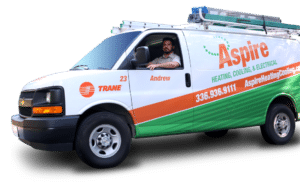 Ac Repair Winston Salem